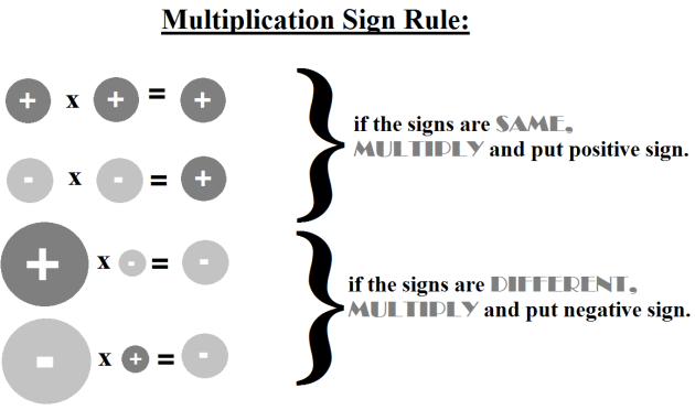 multiplication sign rule.png
