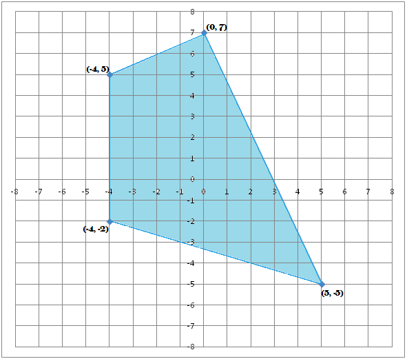 Straight lines - Exercise 10.1 - Class XI