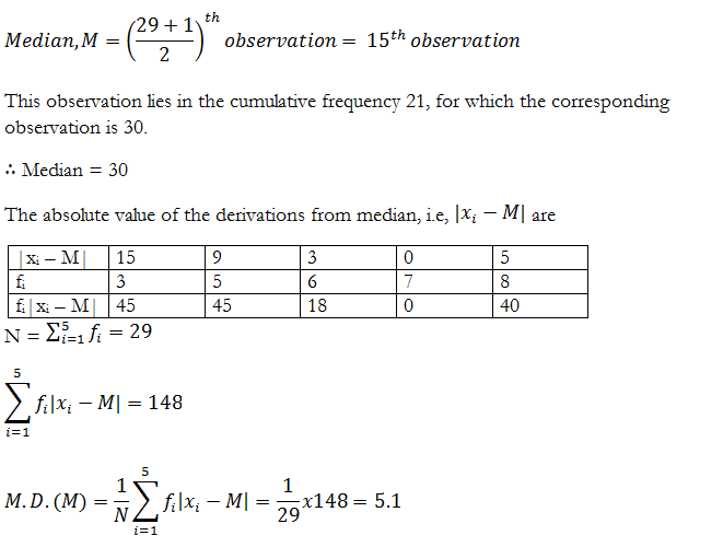 Statistics – Exercise 15.1 – Class XI