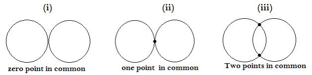 Circles - Exercise 10.3 – Class IX