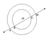 Circles – Exercise 10.4 – Class IX